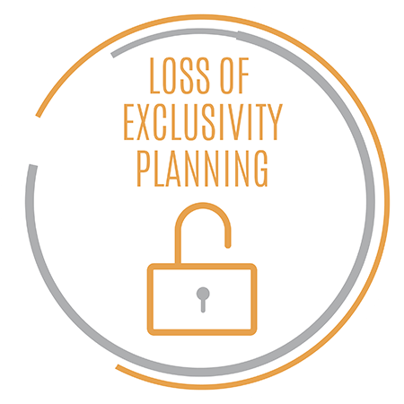 Loss of Exclusivity Planning